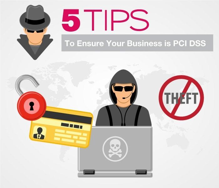 Ensure your business is PCI DSS compliant