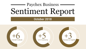 Infographic showing the Sentiment Report