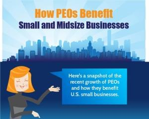 peos benefit small and midsize businesses