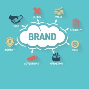 Branding your business on a budget
