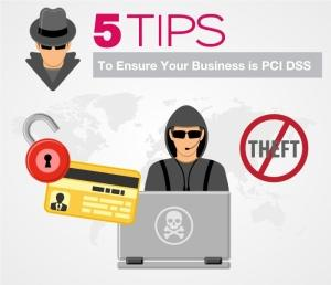 Ensure your business is PCI DSS compliant