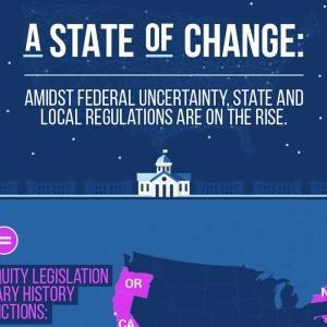 auge de los reglamentos estatales y locales