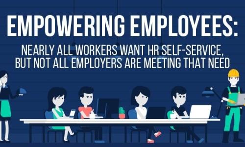 employee-self-service-paychex