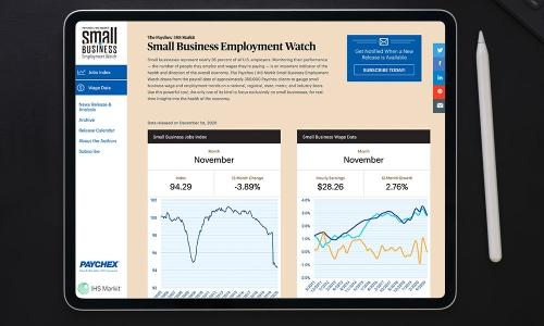 Small Business Employment Watch