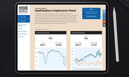 Small Business Employment Watch May 2021