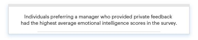 Survey result about emotional intelligence