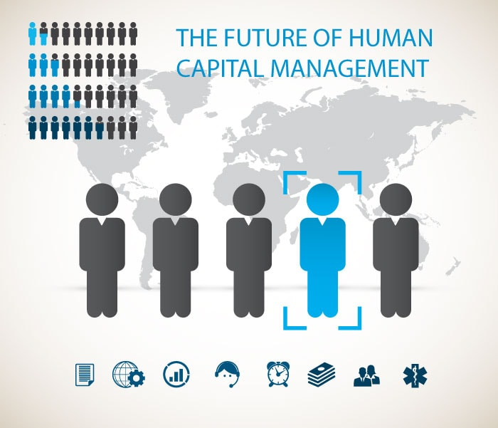 The Future Of Hr Human Capital Management Paychex